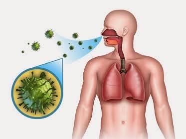 que son enfermedades respiratorias